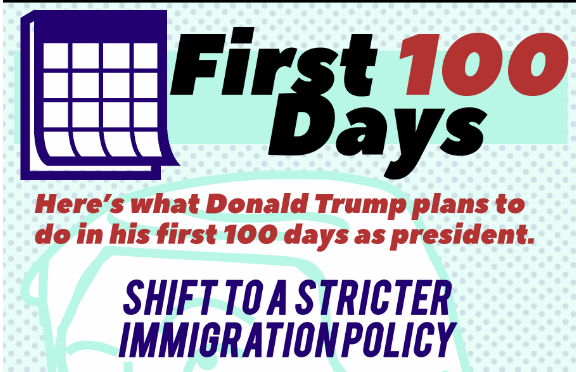 Political Trading Cards: First 100 Days
